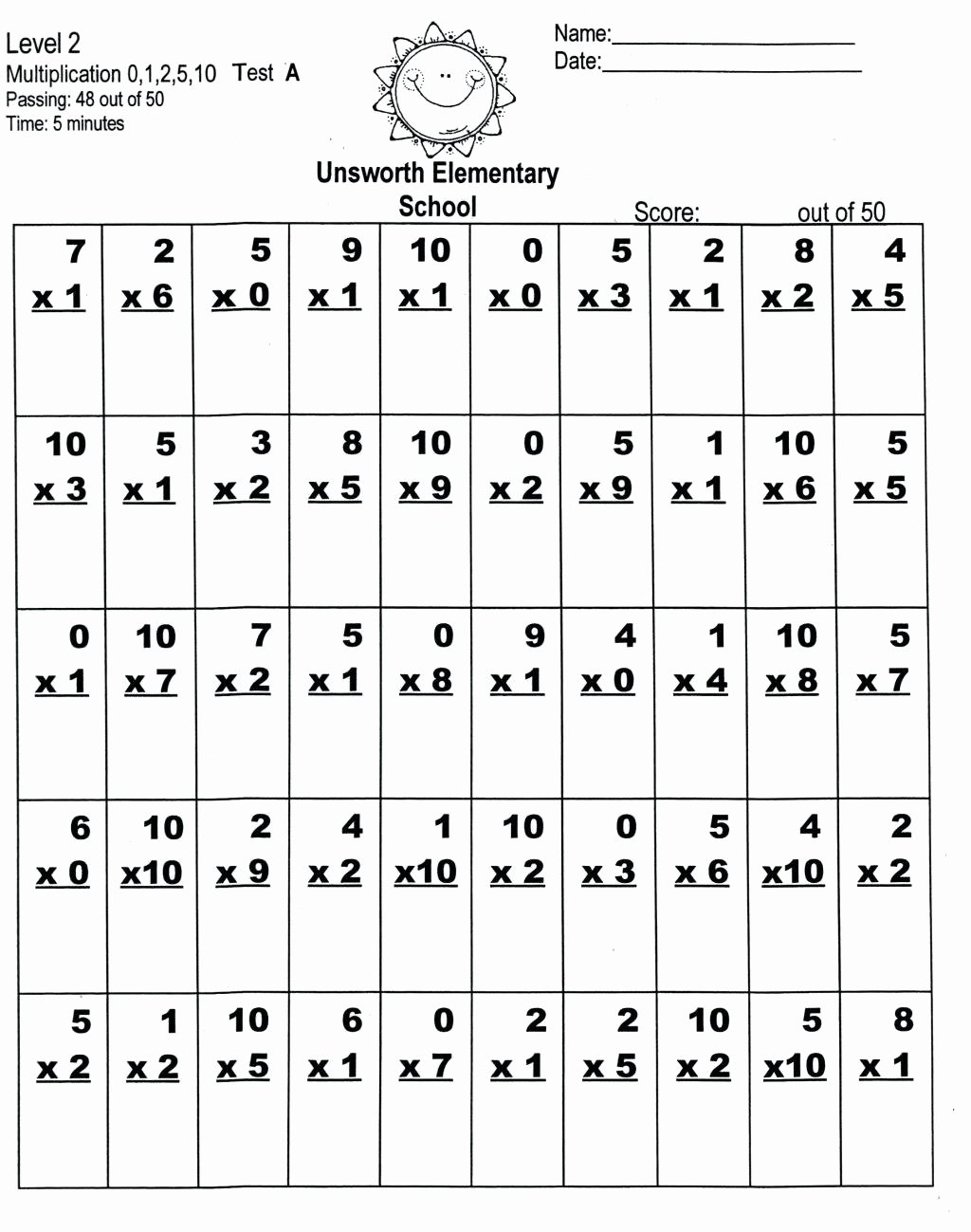 0 1 2 5 10 Multiplication Worksheets Fresh Multiplication Fluency Worksheets for Download