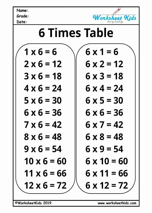 0 1 2 5 10 Multiplication Worksheets New Pin On Multiplication