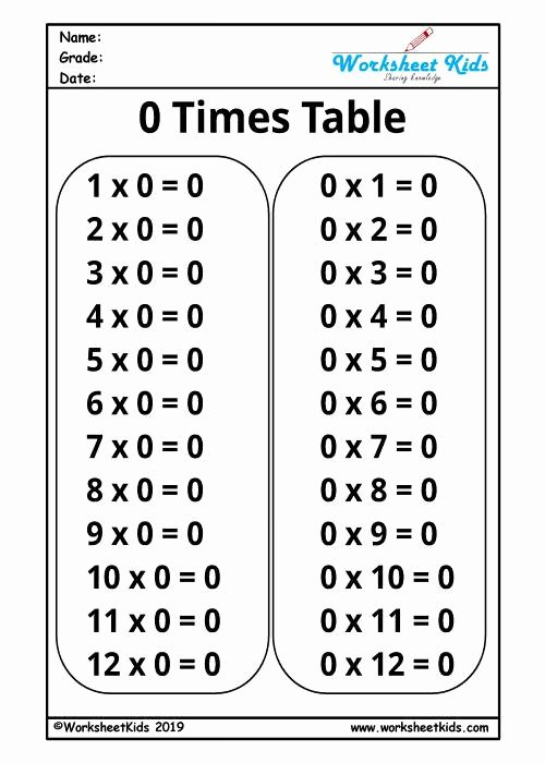 0 1 2 Multiplication Worksheets New Multiplication Times Tables 0 1 2 3 4 5 6 7 8 9 10