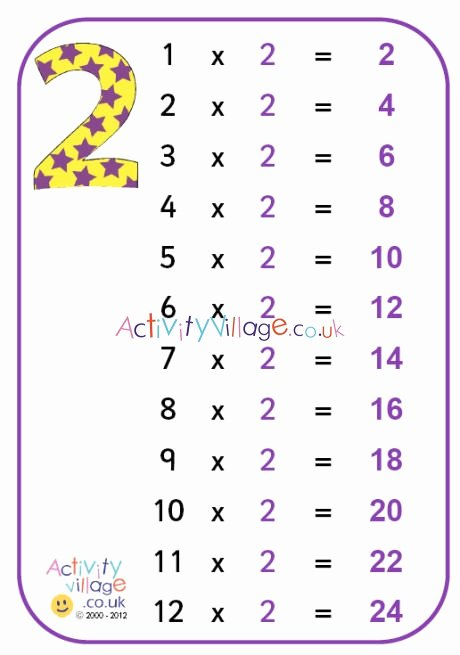 2 Times Multiplication Worksheets New 2 Times Table Poster