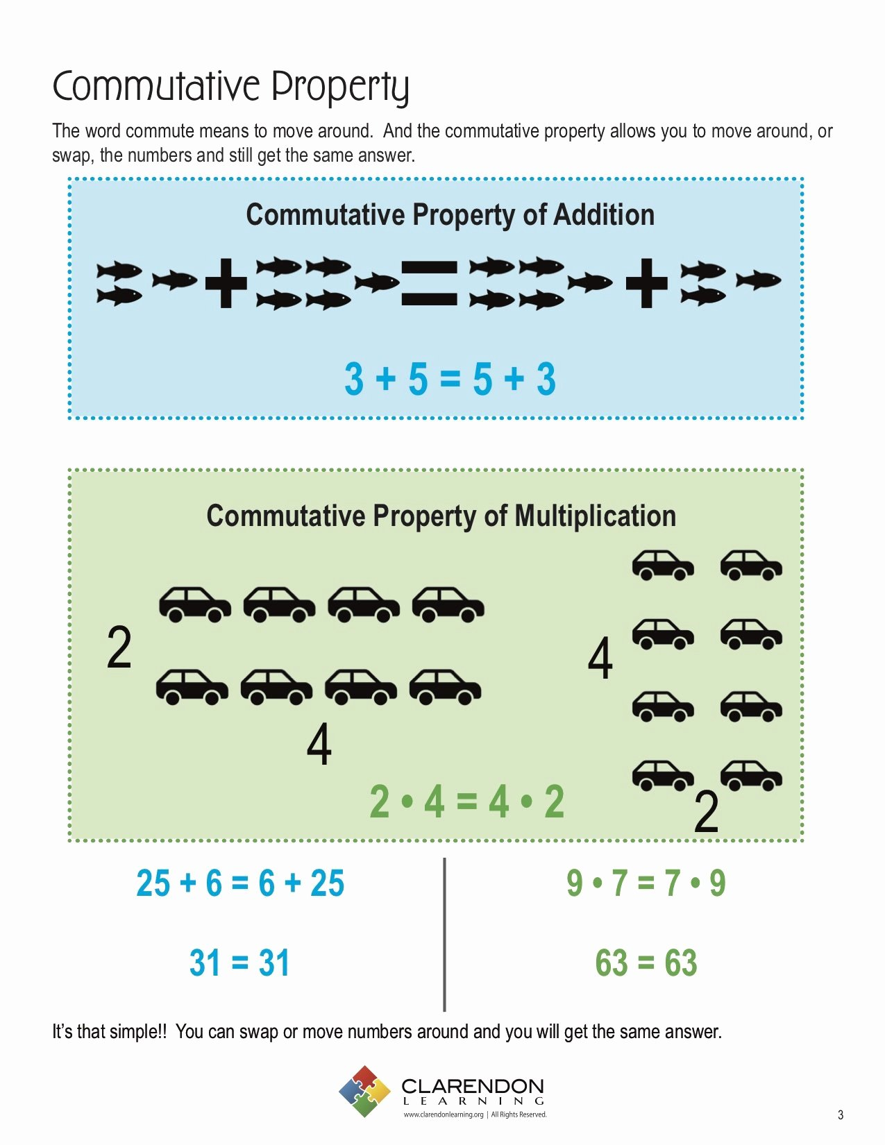 3rd Grade Commutative Property Of Multiplication Worksheets Awesome Mutative Property Lesson Plan