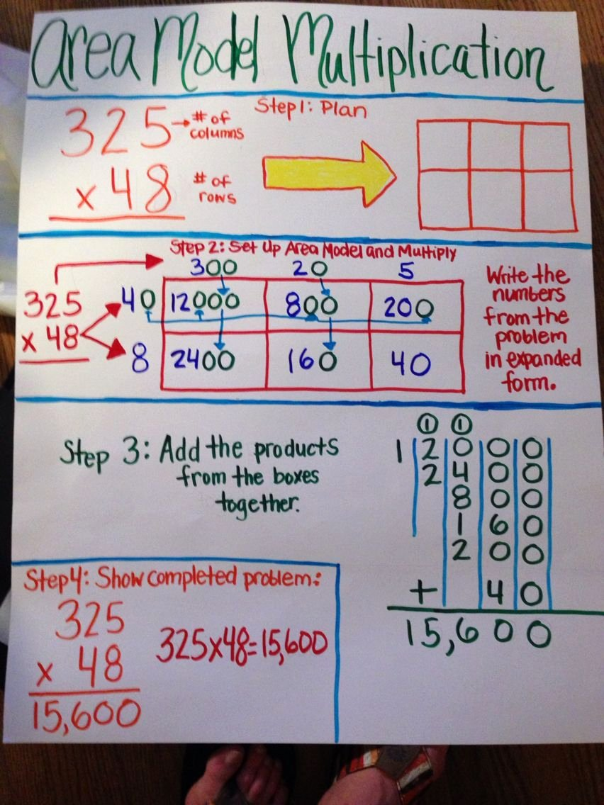5th Grade area Model Multiplication Worksheets New area Model Multiplication
