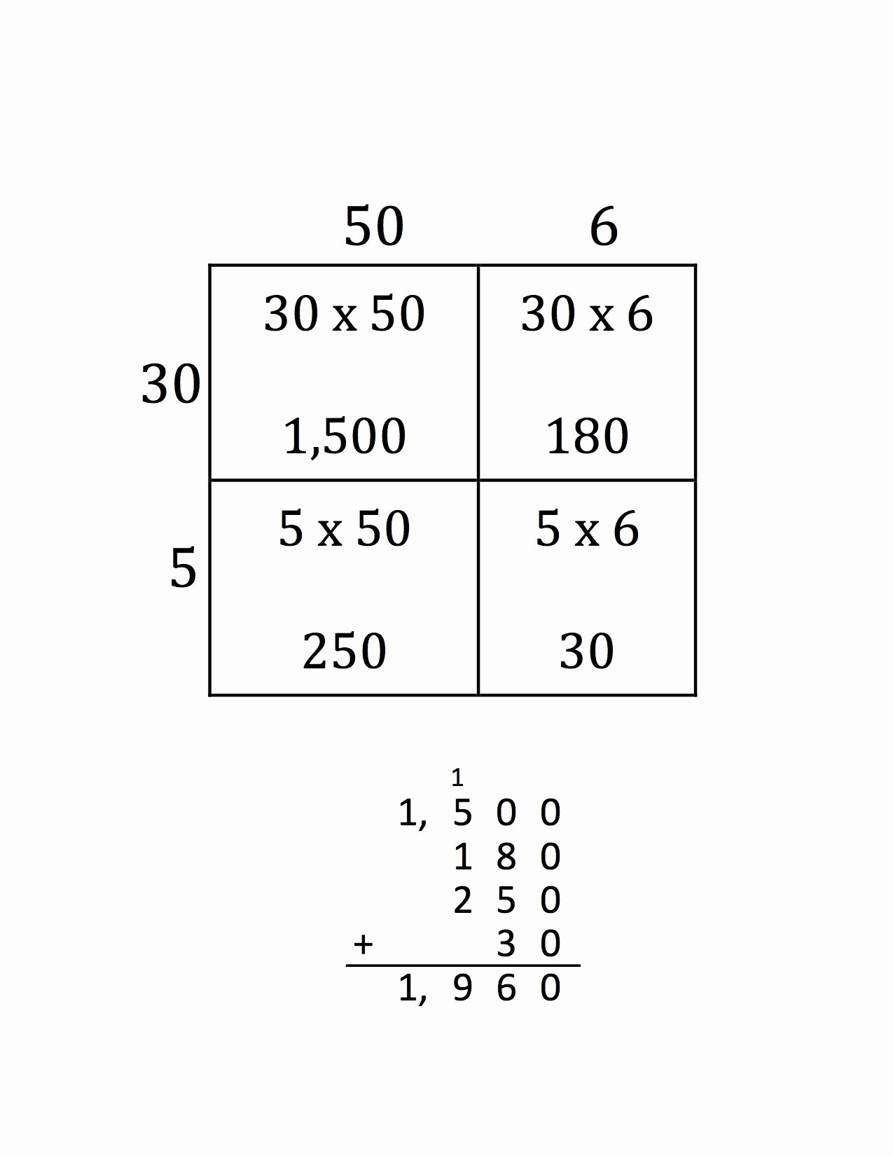 Area Model Multiplication Worksheets New area Models Partial Products Worksheet