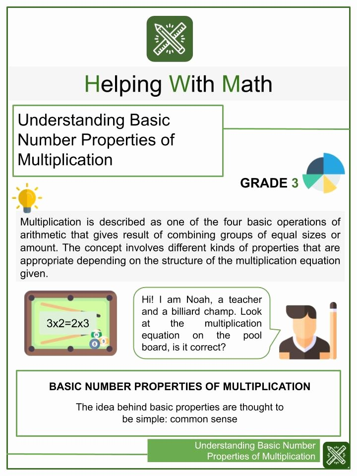Basic Multiplication Worksheets New Understanding Basic Number Properties Of Multiplication