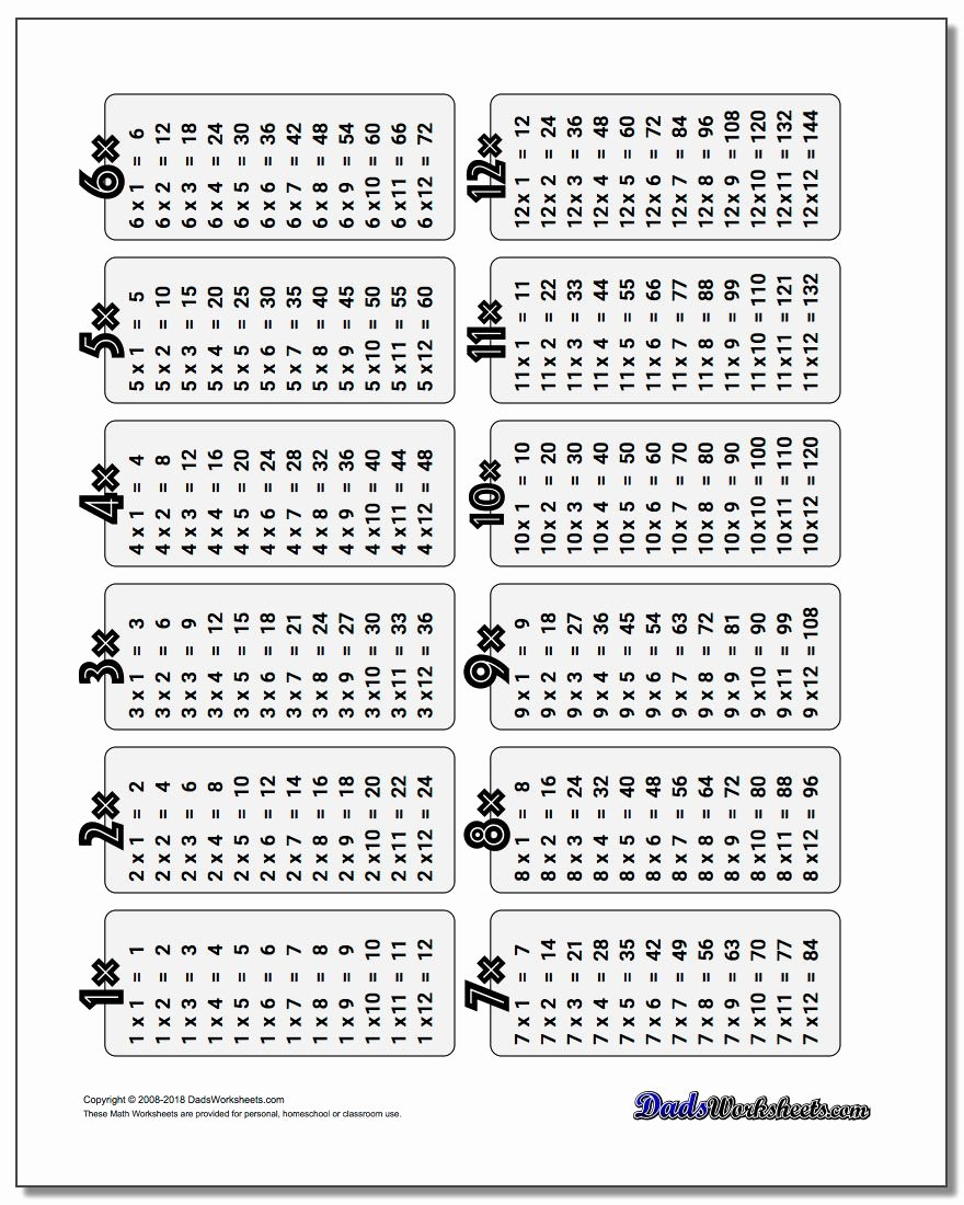 Blank Multiplication Worksheets Awesome Multiplication Table