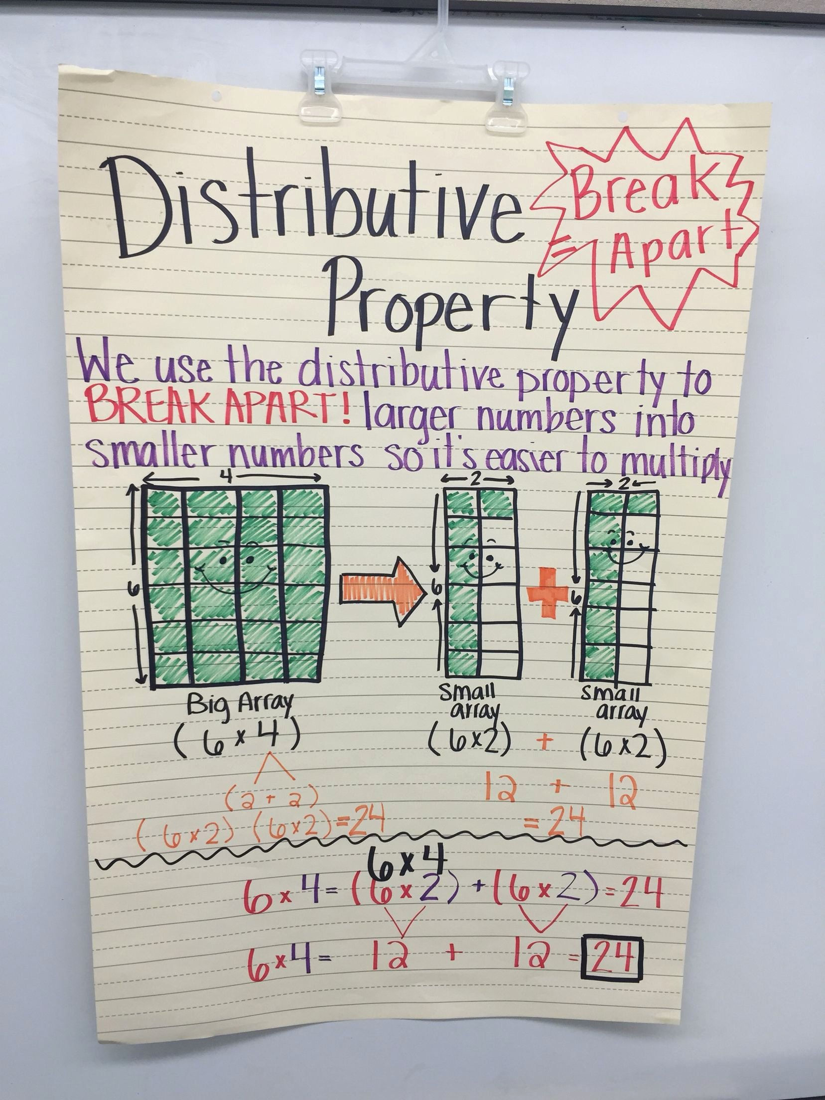 Break Apart Method Multiplication Worksheets Fresh Talking About the Distributive Property Used Arrays to Show