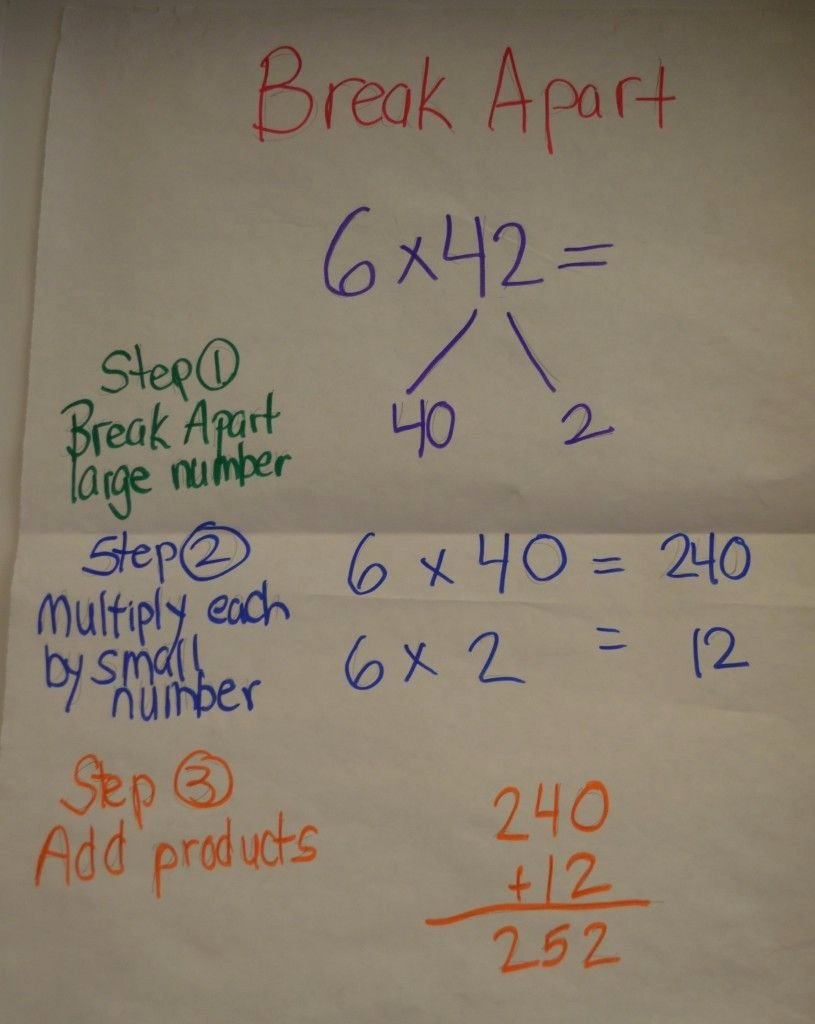 Break Apart Method Multiplication Worksheets Lovely Break Apart Method Multiplication Google Search