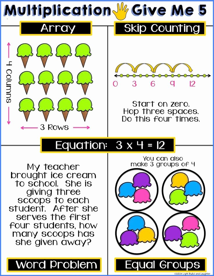 Equal Groups Multiplication Worksheets Lovely Copy Arrays and Equal Groups Lessons Tes Teach