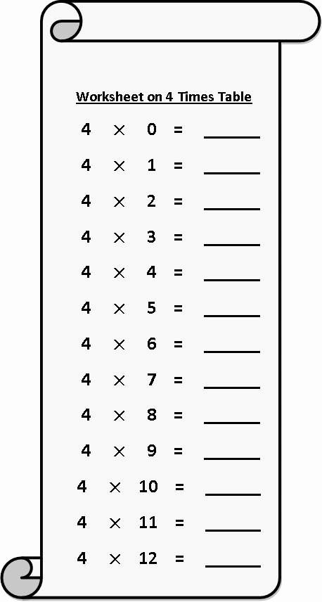 Estimation Multiplication Worksheets top Multiplication by 4 Worksheets Worksheets Math Practice