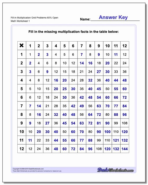 Grid Multiplication Worksheets Inspirational Multiplication Worksheets Multiplication Grids