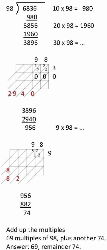 Lattice Method Of Multiplication Worksheets top Betrayed why Public Education is Failing In Defense Of