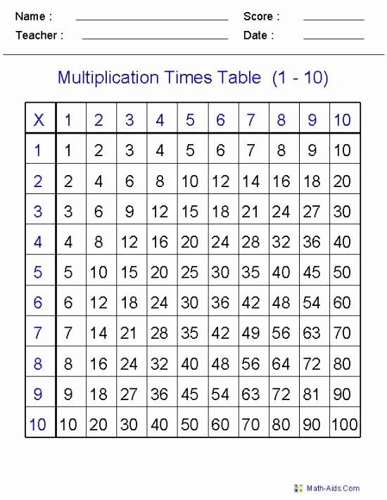 Learn Multiplication Worksheets Inspirational Multiplication Worksheets