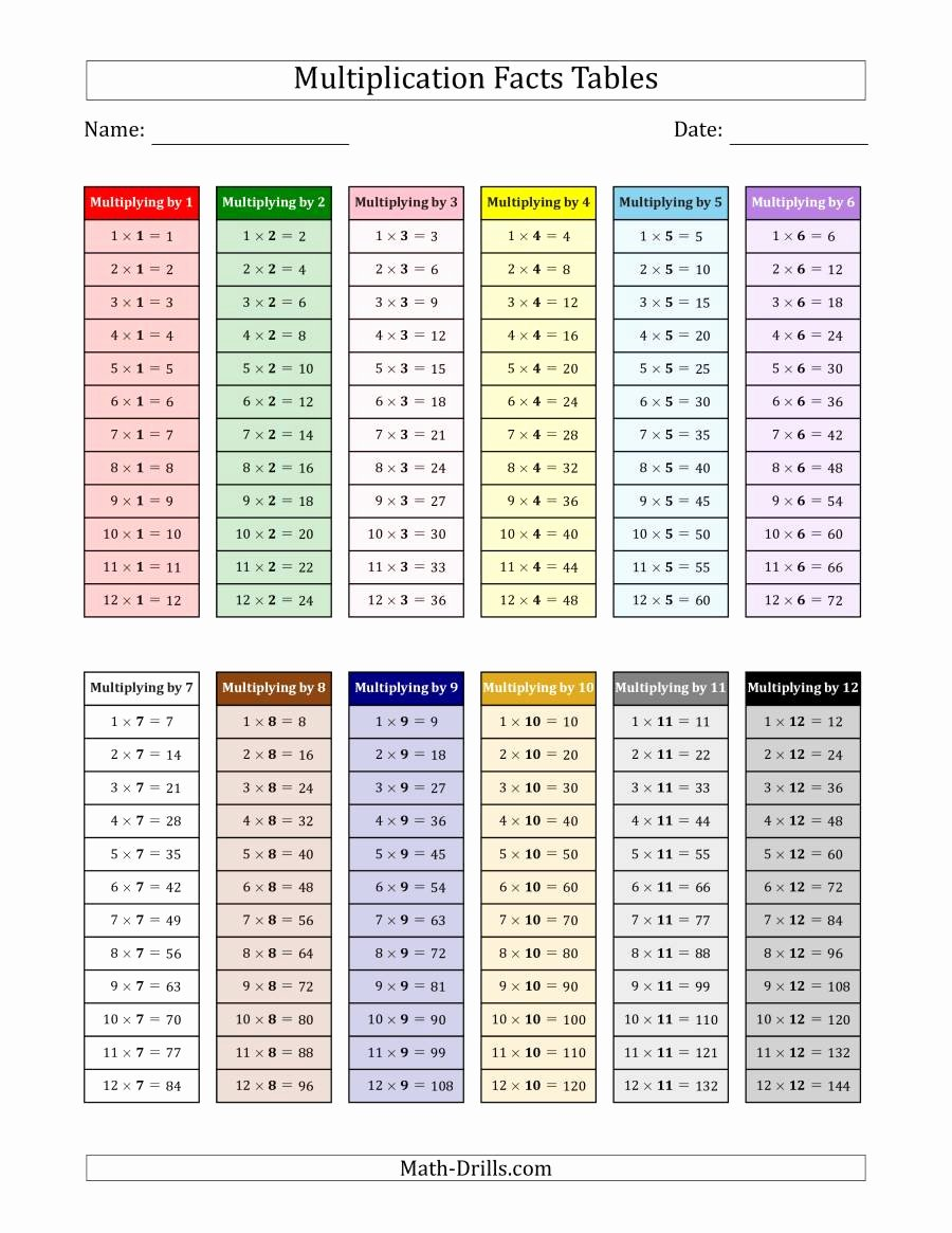 Montessori Multiplication Worksheets Fresh Multiplication Facts Tables In Montessori Colors 1 to 12