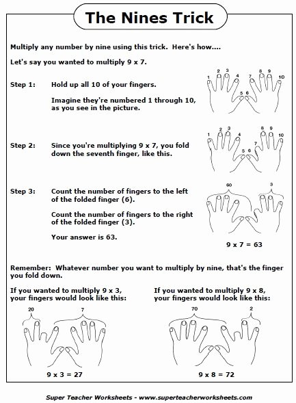 Multiplication Worksheets 9s Awesome Multiplication Nines Trick