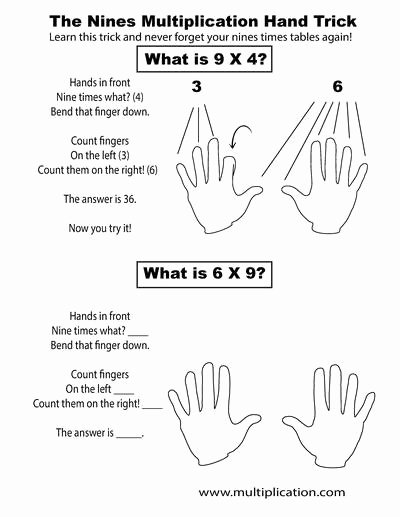 Multiplication Worksheets 9s Unique Multiply by 9 Using Your Hands Video and Worksheets
