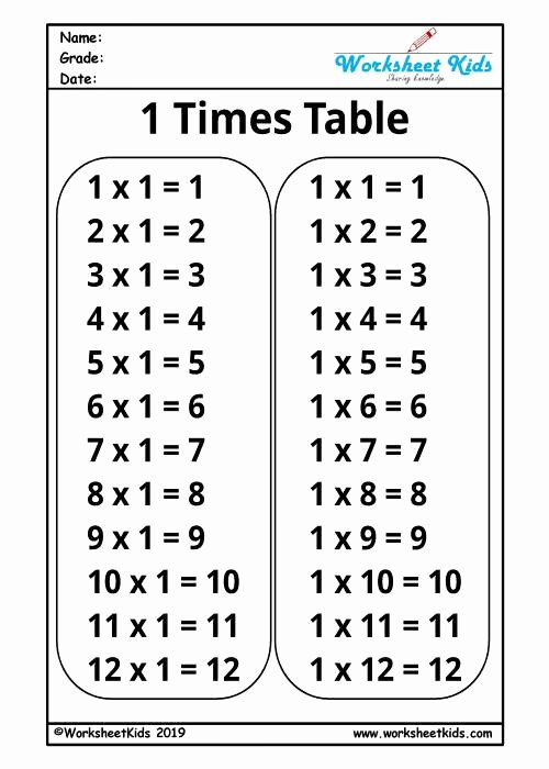 Multiplication Worksheets for 2 Times Tables Awesome Multiplication Times Tables 0 1 2 3 4 5 6 7 8 9 10