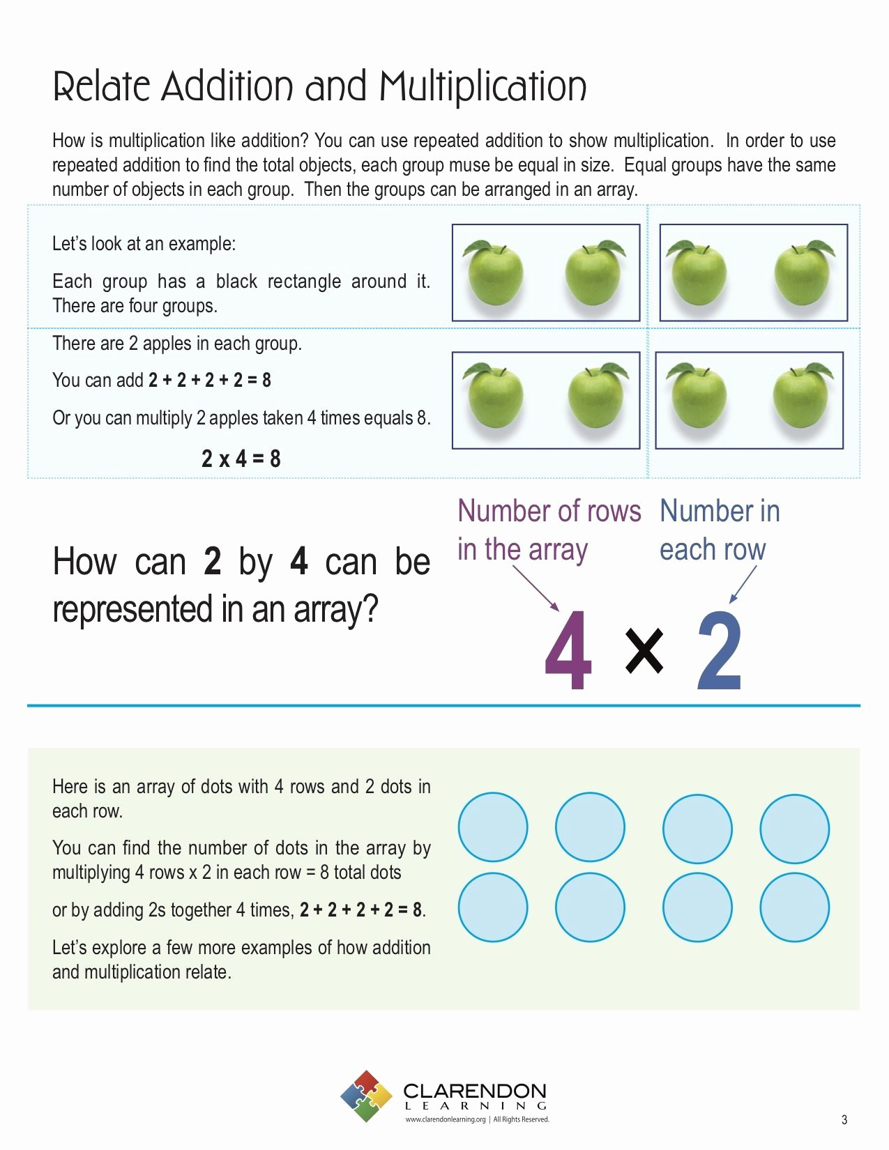 Multiplication Worksheets with Arrays Unique Relate Addition & Multiplication