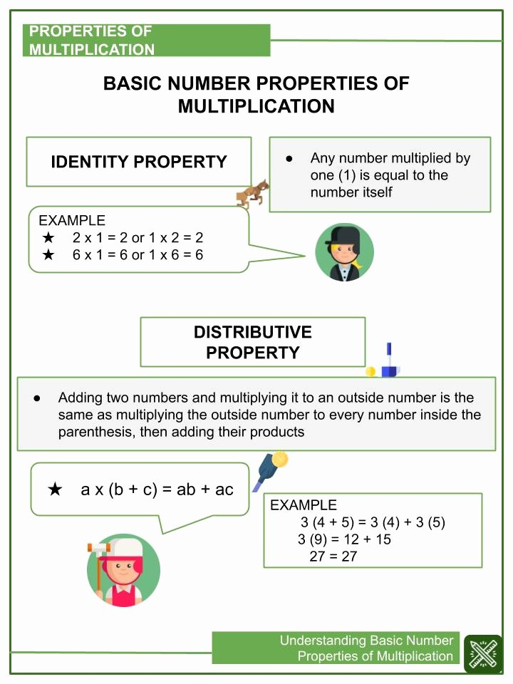 Properties Of Multiplication Worksheets Fresh Understanding Basic Number Properties Of Multiplication