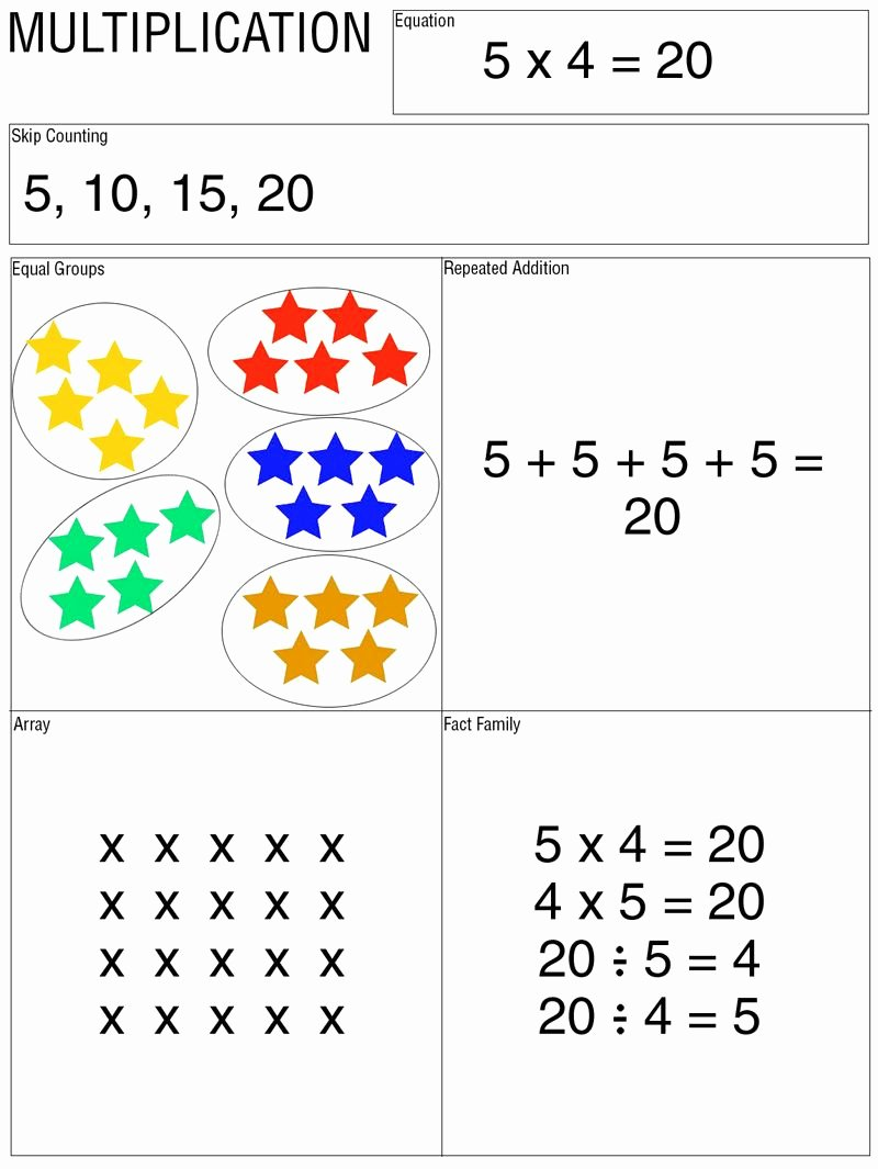 Repeated Addition Multiplication Worksheets Awesome Repeated Addition Worksheets Pdf